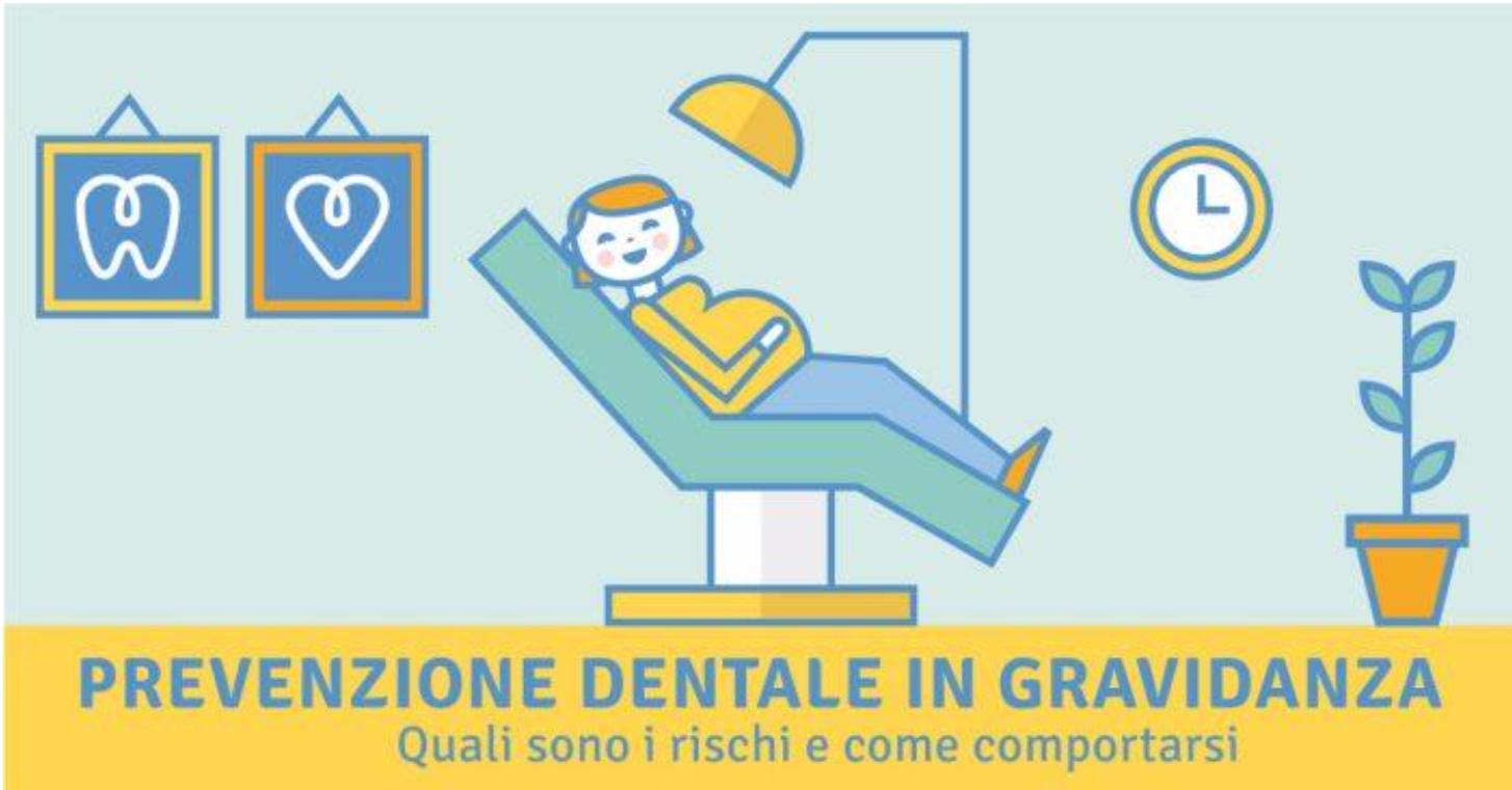 Prevenzioni dentali in gravidanza – quali sono i rischi e come comportarsi – Articolo elaborato da Dott. Daniele Parrello Prof a c. Università dell'Insubria – Varese Medico Chirurgo